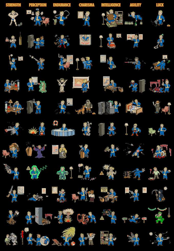 Fallout 4 Masked Perk Chart